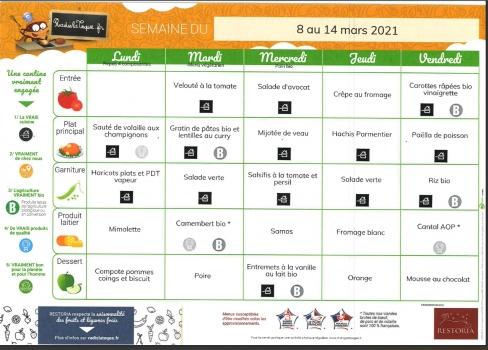 Menus des restaurants scolaires couëronnais du 8 au 14 mars 2021